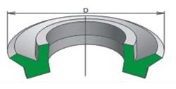 Уплотнительные (пневматические) манжеты. Тип 1
